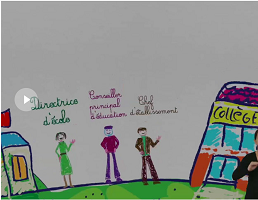 Video Ecole